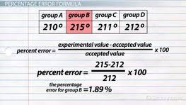 calculating density with mass vs volume graphs video u0026 lesson
