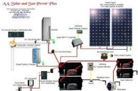 rv solar panel wiring diagram 4k wallpapers