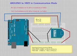 code zigbee arduino arduino interfacing with xbee alselectro