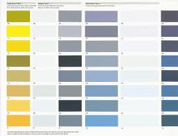 colours from our standard charts