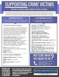 Cuny Help Desk Phone Number Kingsborough Community College Cuny 2015 Speakupspeakout Psa