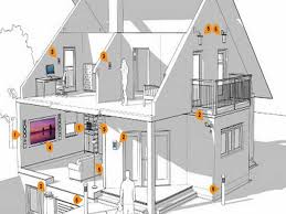 news home electrician on electrical house wiring basics house