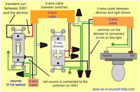 wiring diagram for 3 way switch and dimmer u2013 readingrat net
