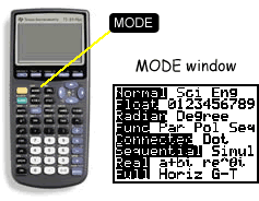 Graphing Calculator With Table Using The Mode Menu On The Ti 83