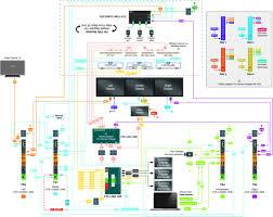 how to make vga to rca cable diagram efcaviation com