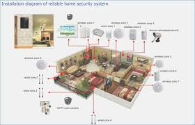 home automation wiring diagram americansilvercoins info