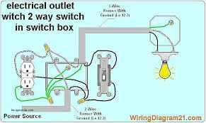 wire electrical outlet switch light wiring diagram inspirational how