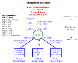 debian linux networking and network tutorial on how to set up a