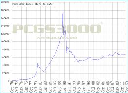 bureau des hypoth鑷ues luxembourg mcc list 180 cc restrikes collectors investors panda