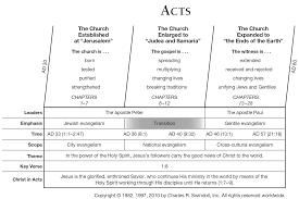 acts commentaries u0026 sermons precept austin