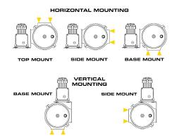 exo mount bracket system for viair 444c 480c accuair suspension