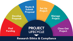 informed consent guidelines research ethics u0026 compliance