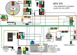 china atv wiring diagram dolgular com