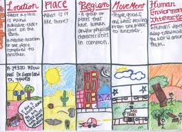 5 themes of geography projects gms 6th grade social studies 5