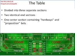 Craps Table Odds Craps Casino Craps Strategies For Reducing The Odds Against
