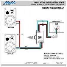 surround sound systems archives top best gear appliances