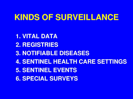 data registries morbidity data registries and surveillance ppt