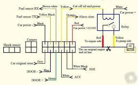 alarm wiring diagram alarm install wiring diagram u2022 wiring