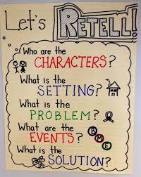 1st grade reading story 50 tips tricks and ideas for teaching 1st grade weareteachers