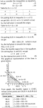 frankenstein study guide answer key important questions for cbse class 12 maths linear programming