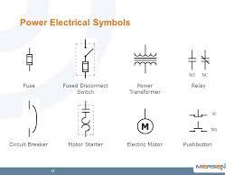 single pole double throw switch symbol dolgular com