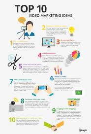 10 top marketing ideas for small businesses