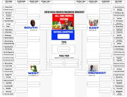 Me Me Images - i made a meme bracket and everyone s fighting over it sbnation com