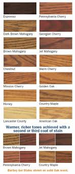 how much gel stain do i need for kitchen cabinets bartley gel stain finishes