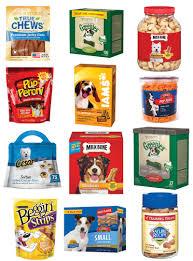 treat packaging perimeter brand packaging