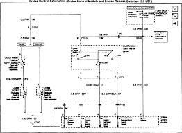 cruise control system schematic a wiring diagram components
