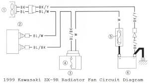 kawasaki zx9 r radiator fan circuit and wiring