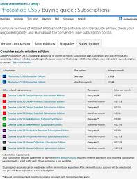 adobe creative suite 5 design standard how much is an adobe cs5 5 subscription photographyuncapped