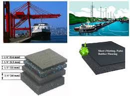 boat dock flooring cruise ship boat dock anti slip rubber matting