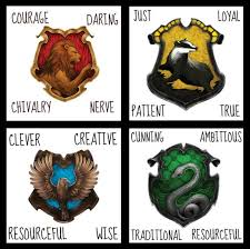 Harry Potter House Meme - hogwarts house word splash by renngeek on deviantart