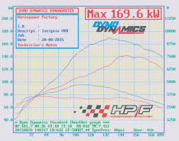 lexus isf dyno eurotune compatible models horsepower factory horsepower factory