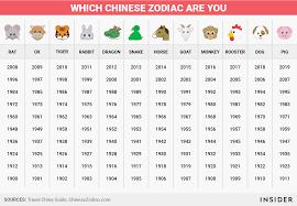 chinese calendar calendar template word