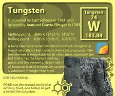 Periodic Table Tungsten Periodictableofelements Periodictable Gold Periodic Table Of
