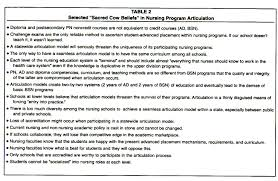 statewide nursing articulation model design politics or academics