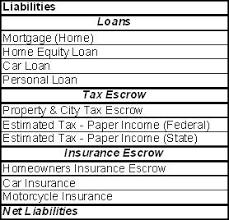 Rental Property Balance Sheet Template Free Personal Balance Sheet Invest Safely Com