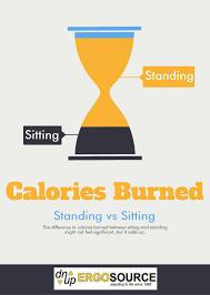 measuring calories standing vs sitting