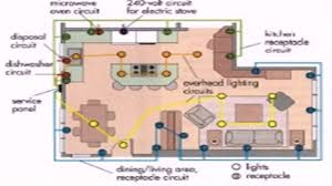 floor plan with electrical layout youtube