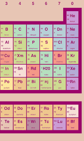Periodic Table Of Mixology 8 Odd Periodic Tables And Then Lots More Mental Floss