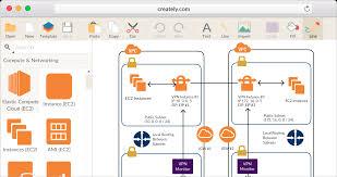 draw aws diagrams online using creately creately