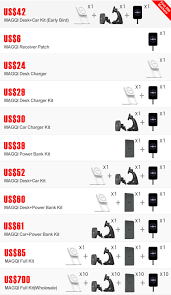 t harger icones bureau most advanced automatic wireless phone car charger indiegogo