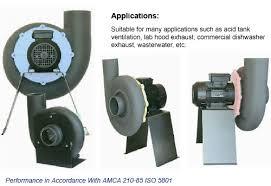 lab hood exhaust fans salare polypropylene fans