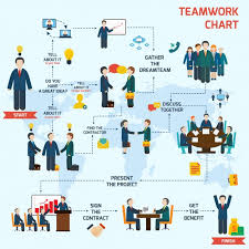 image for world map teamwork infographic set with business avatars and world map