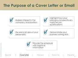 employment communication ppt download