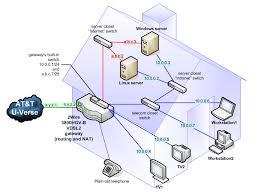 att uverse wiring diagram wiring diagram and schematic design