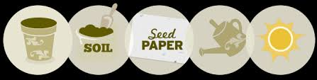 plantable paper how plantable paper works botanical paperworks