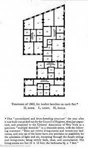 Tenement Floor Plan Shags Of New York City 1800s And 1900s Tenements Approachaarch